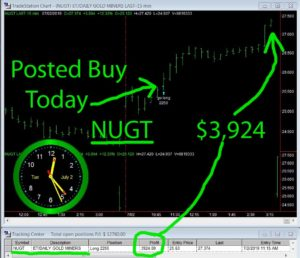 NUGT-300x258 Tuesday July 02, 2019, Today Stock Market