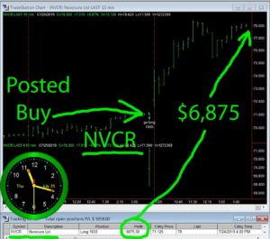NVCR-300x265 Thursday July 25, 2019, Today Stock Market