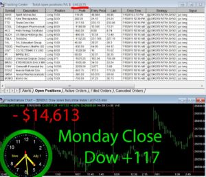 STATS-7-1-19-300x258 Monday July 01, 2019, Today Stock Market