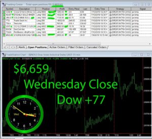 STATS-7-10-19-300x274 Wednesday July 10, 2019, Today Stock Market
