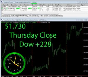 STATS-7-11-19-300x262 Thursday July 11, 2019, Today Stock Market