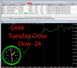 STATS-7-16-19-300x264 Tuesday July 16, 2019, Today Stock Market