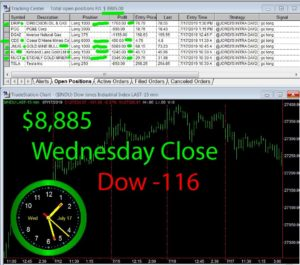 STATS-7-17-19-300x265 Wednesday July 17, 2019, Today Stock Market