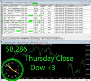 STATS-7-18-19-300x267 Thursday July 18, 2019, Today Stock Market