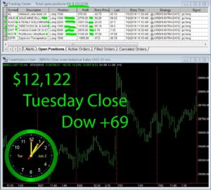STATS-7-2-19-300x270 Tuesday July 02, 2019, Today Stock Market
