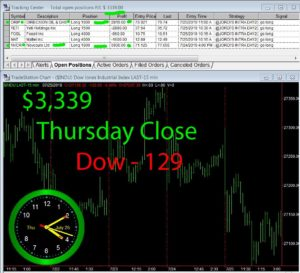 STATS-7-25-19-300x273 Thursday July 25, 2019, Today Stock Market