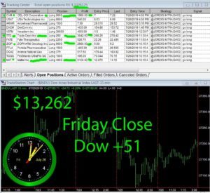 STATS-7-26-19-300x275 Friday July 26, 2019, Today Stock Market