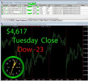 STATS-7-30-19-300x275 Tuesday July 30, 2019, Today Stock Market