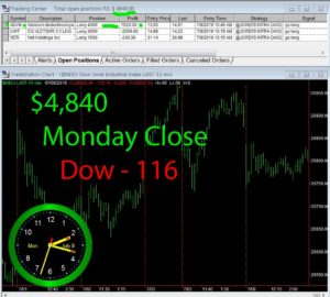 STATS-7-8-19-300x270 Monday July 08, 2019, Today Stock Market