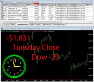 STATS-7-9-19-300x262 Tuesday July 09, 2019, Today Stock Market