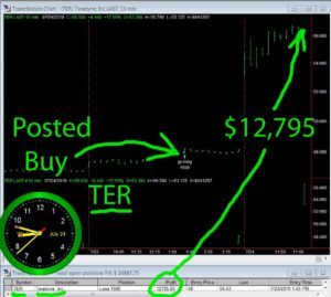 TER-300x269 Wednesday July 24, 2019, Today Stock Market
