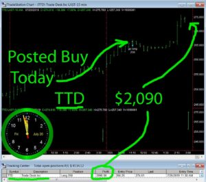 TTD-300x266 Friday July 26, 2019, Today Stock Market