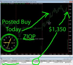 ZIOP-1-300x269 Tuesday July 30, 2019, Today Stock Market