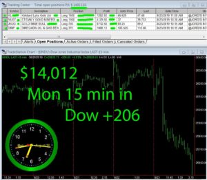 15-min-in-300x262 Monday August 26, 2019, Today Stock Market