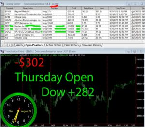 1stats930-AUGUST-29-19--300x263 Thursday August 29, 2019, Today Stock Market