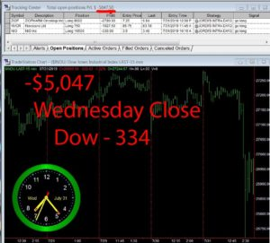 1stats930-JULY-31-19-300x271 Wednesday July 31, 2019, Today Stock Market
