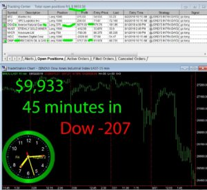 45-min-in-300x275 Friday August 2, 2019, Today Stock Market