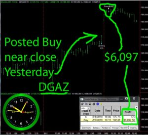 DGAZ-300x273 Friday August 2, 2019, Today Stock Market
