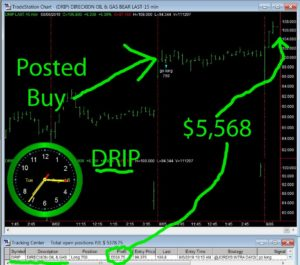 DRIP-1-300x265 Tuesday August 6, 2019, Today Stock Market