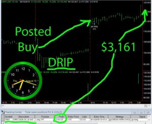 DRIP-2-300x245 Thursday August 15, 2019, Today Stock Market