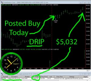 DRIP-300x269 Thursday August 1, 2019, Today Stock Market