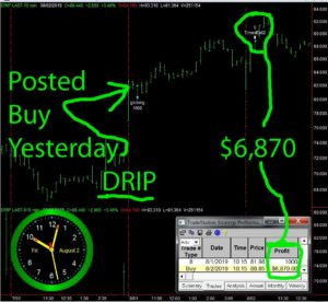 DRIP-copy-300x276 Friday August 2, 2019, Today Stock Market