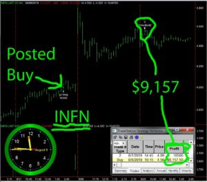 INFN-300x263 Friday August 9, 2019, Today Stock Market
