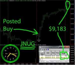 JNUG-1-300x260 Monday August 26, 2019, Today Stock Market