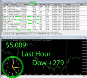 LAST-HOUR-1-300x268 Friday August 16, 2019, Today Stock Market