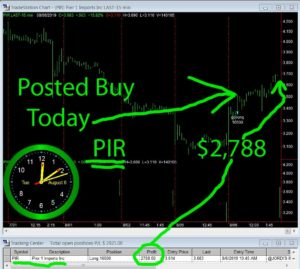 PIR-300x269 Tuesday August 6, 2019, Today Stock Market