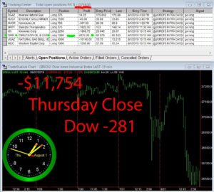 STATS-8-1-19-300x270 Thursday August 1, 2019, Today Stock Market