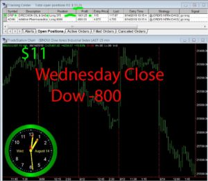 STATS-8-14-19-300x260 Wednesday August 14, 2019, Today Stock Market