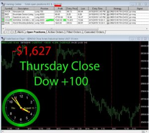 STATS-8-15-19-300x268 Thursday August 15, 2019, Today Stock Market