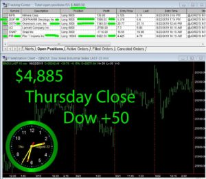 STATS-8-22-19-300x262 Thursday August 22, 2019, Today Stock Market