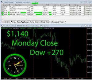 STATS-8-26-19-300x262 Monday August 26, 2019, Today Stock Market