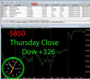 STATS-8-29-19-300x264 Thursday August 29, 2019, Today Stock Market