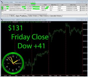STATS-8-30-19-300x262 Friday August 30, 2019, Today Stock Market