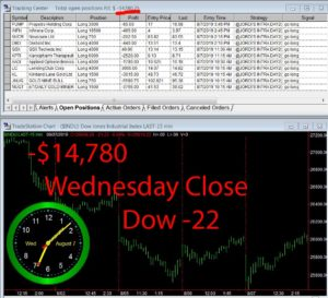 STATS-8-7-19-300x273 Wednesday August 7, 2019, Today Stock Market