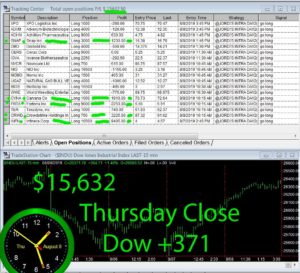 STATS-8-8-19-300x273 Thursday August 8, 2019, Today Stock Market
