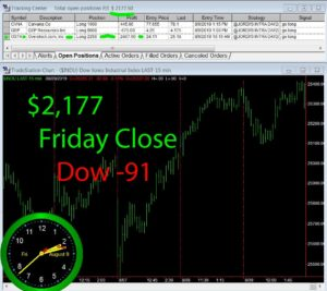 STATS-8-9-19-300x267 Friday August 9, 2019, Today Stock Market