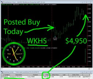 WKHS-300x256 Wednesday August 21, 2019, Today Stock Market