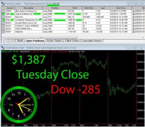 1stats930-SEPTEMBER-3-19--300x263 Tuesday September 3, 2019, Today Stock Market