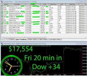 30-min-in-300x262 Friday September 6, 2019, Today Stock Market