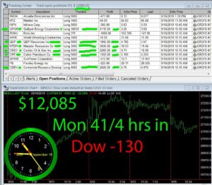 4-1-4-hours-in-300x262 Monday September 16, 2019, Today Stock Market