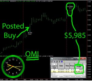 OMI-300x266 Thursday September 5, 2019, Today Stock Market