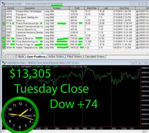 STATS-9-10-19-300x268 Tuesday September 10, 2019, Today Stock Market