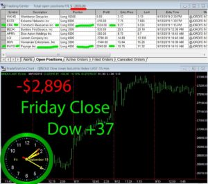 STATS-9-13-19-300x265 Friday September 13, 2019, Today Stock Market