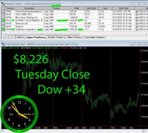 STATS-9-17-19-300x271 Tuesday September 17, 2019, Today Stock Market