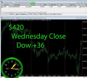 STATS-9-18-19-300x267 Wednesday September 18, 2019, Today Stock Market