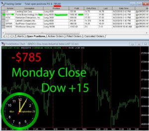 STATS-9-23-19-300x263 Monday September 23, 2019, Today Stock Market